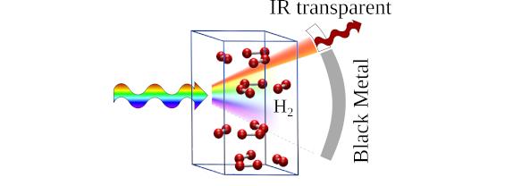 superconduttore a temperatura ambiente